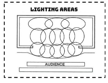 Lighting Unit Interactive Journal/Worksheets