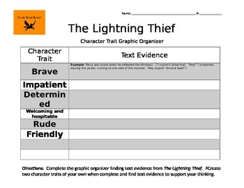 Lightning Thief - Character Traits