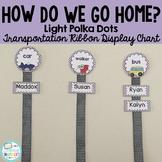 Lights Polka Dot Transportation Labels: Editable, Classroom Decor