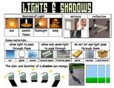 Lights & Shadows Vocabulary Poster