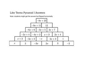 Like Terms Pyramid I
