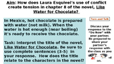 Like Water for Chocolate Jan-August