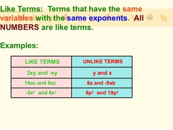 Like and Unlike Terms Notes and Assignments on Smartboard