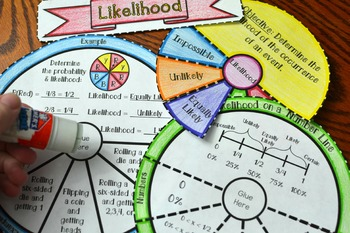 Likelihood Wheel Foldable (Probability)