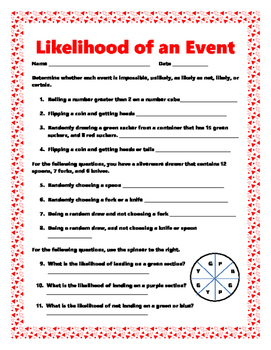 Likelihood of an Event