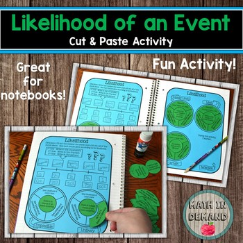 Likelihood of an Event Cut and Paste Activity
