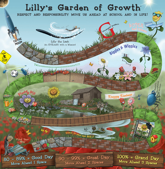 Lilly's Garden of Growth Motivational Board Game (Letter Size Download)