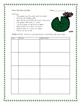 Lily Pad Science Lab ~ Grow Your Own ~ Use with a Frog Unit!