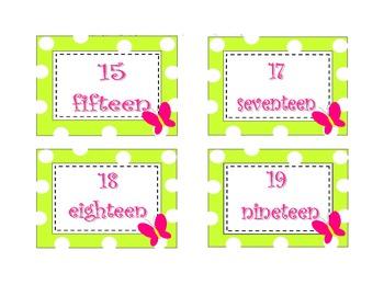 Lime Green Polka Dot Theme Classroom
