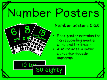 Lime Green and Black Number Posters 0-20