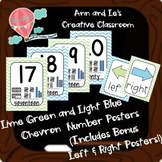 Lime Green and Light Blue Chevron Number Posters