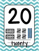 Lime Green and Turquoise Chevron Number Posters