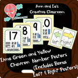 Lime Green and Yellow Chevron Number Posters