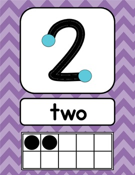 Lime and Purple Number Signs {with counting points}