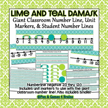 Lime and Teal Damask Themed number line 0-100