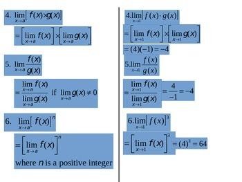 Limit Properties