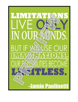 Limitations are only in our mind Poster