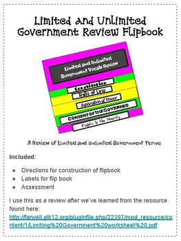 Limited and Unlimited Government Review Foldable