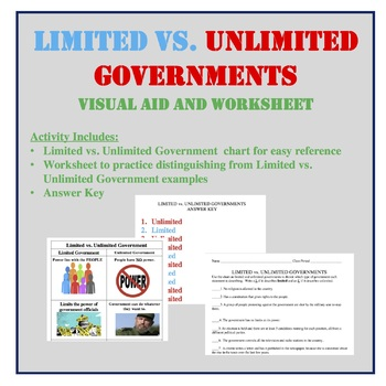 Limited vs. Unlimited Government Study Sheet and Worksheet