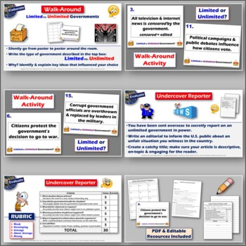 Limited vs. Unlimited Governments Walkabout Activity and 5-E Lesson