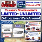 Limited vs Unlimited Government Lesson & Walk-Around Activity | Intro to Gov