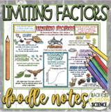 Limiting Factors & Carrying Capacity Squiggle Sheets & Quiz