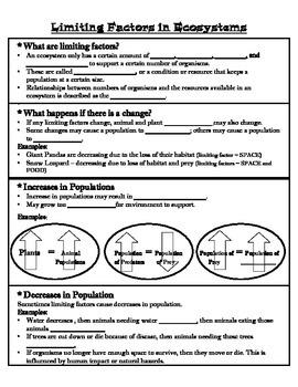 Limiting Factors Notes Handout