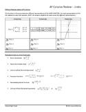 Limits - AP Calculus Review