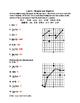 Limits - Graphs and Algebra