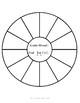 Limits Wheel I