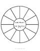 Calculus Limits Wheel II