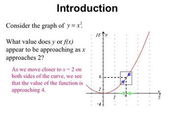 Limits and Continuity Unit Bundle