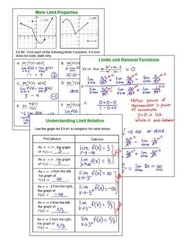 PreCalculus: Intro to Calculus SMARTBOARD Lessons Bundle