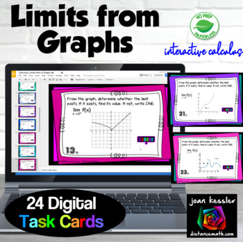 Limits from a Graph with GOOGLE Slides