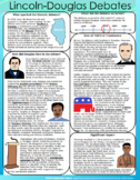 Lincoln-Douglas Debates Reading