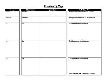 Lincoln Douglas Preparation Sheet Debate