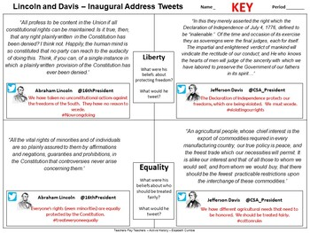 """Lincoln and Davis Inaugural Addresses - """"Tweeting the People"""" Summary/#hashtag"""