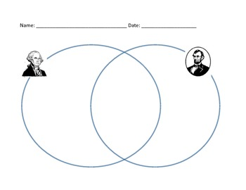 Lincoln/Washington Venn Diagram