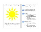 Lindamood Bell Visualizing & Verbalizing Scale