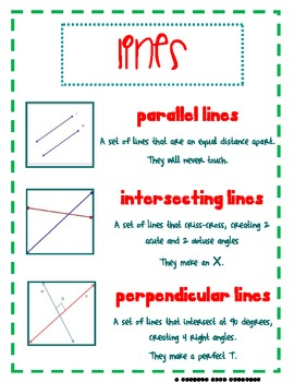 Line Anchor Chart