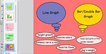 Line/Bar/Double Bar Graph Smart Notebook