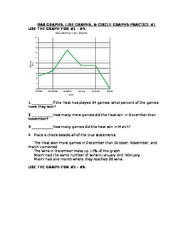 Line, Bar, and Circle Graphs Practice