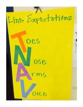 Line Expectations- Bilingual (English and Spanish) Dual Language
