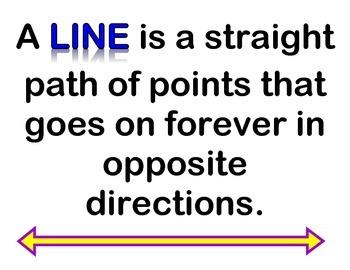 Line Geometry Math
