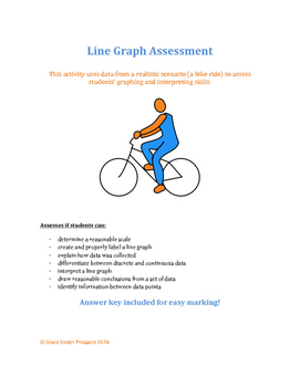 Line Graph Assessment: scale, labels, interpreting, continuous vs. discrete data