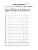 Line Graph Assessment: scale, labels, interpreting, contin