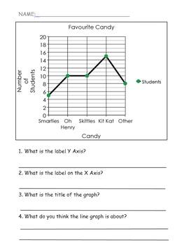Line Graph: Favorite Candy Quiz