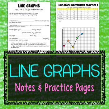 Line Graph Notes and Practice