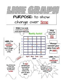 Line Graph Notes