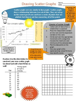Scatter Graph Review and Practice